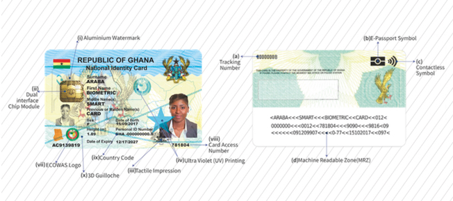 Turning the ECOWAS ID card from vision to realityThe Silicon